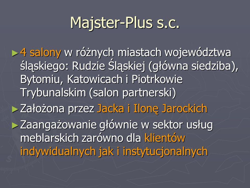 Majster-Plus s.c. 4 salony w różnych miastach województwa śląskiego: Rudzie Śląskiej (główna siedziba), Bytomiu, Katowicach i Piotrkowie Trybunalskim
