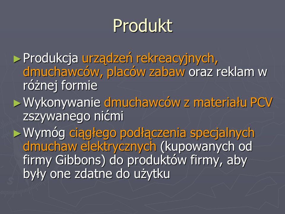 Produkt Produkcja urządzeń rekreacyjnych, dmuchawców, placów zabaw oraz reklam w różnej formie Produkcja urządzeń rekreacyjnych, dmuchawców, placów za