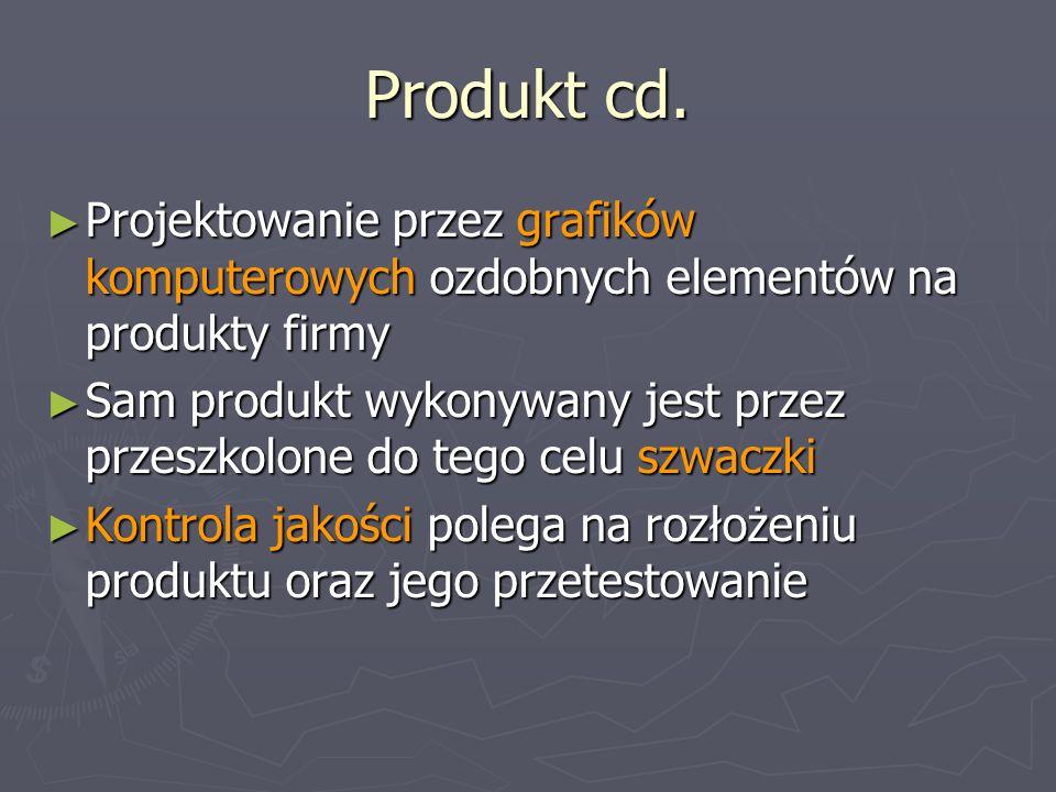 Produkt cd. Projektowanie przez grafików komputerowych ozdobnych elementów na produkty firmy Projektowanie przez grafików komputerowych ozdobnych elem