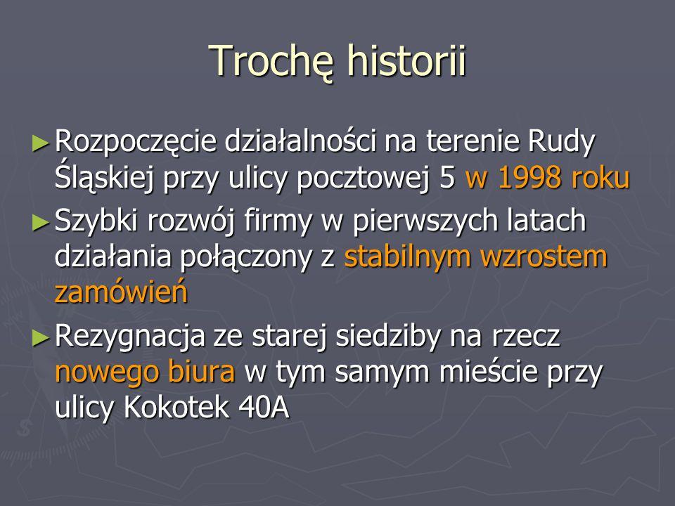 Trochę historii Rozpoczęcie działalności na terenie Rudy Śląskiej przy ulicy pocztowej 5 w 1998 roku Rozpoczęcie działalności na terenie Rudy Śląskiej