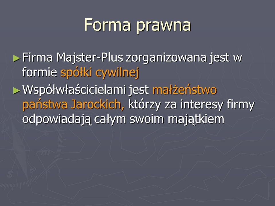 Forma prawna Firma Majster-Plus zorganizowana jest w formie spółki cywilnej Firma Majster-Plus zorganizowana jest w formie spółki cywilnej Współwłaści