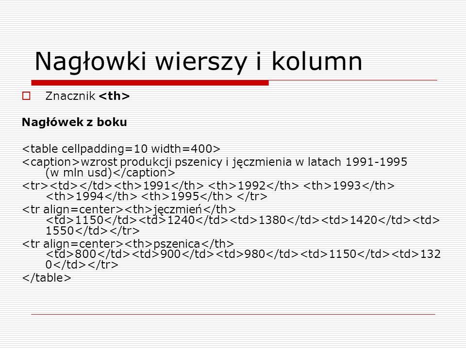 Nagłowki wierszy i kolumn Znacznik Nagłówek z boku wzrost produkcji pszenicy i jęczmienia w latach 1991-1995 (w mln usd) 1991 1992 1993 1994 1995 jęcz
