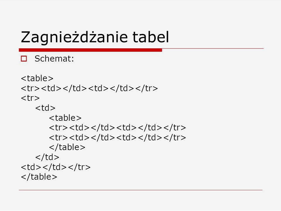 Zagnieżdżanie tabel Schemat: