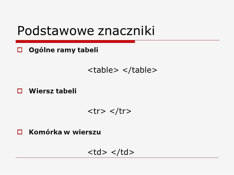 Podstawowe znaczniki Ogólne ramy tabeli Wiersz tabeli Komórka w wierszu