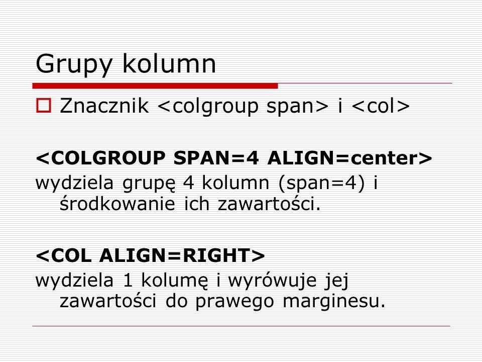 Grupy kolumn Znacznik i wydziela grupę 4 kolumn (span=4) i środkowanie ich zawartości. wydziela 1 kolumę i wyrówuje jej zawartości do prawego margines