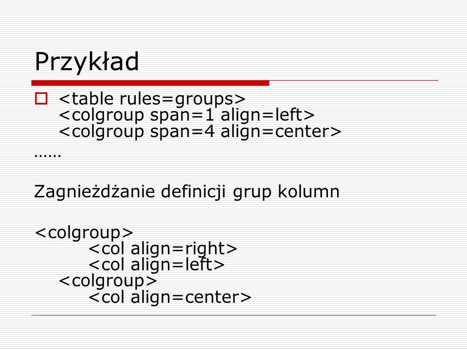 Przykład …… Zagnieżdżanie definicji grup kolumn