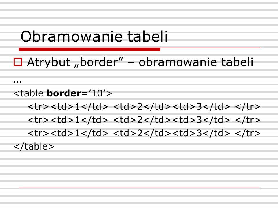 Obramowanie tabeli Atrybut border – obramowanie tabeli … 1 2 3