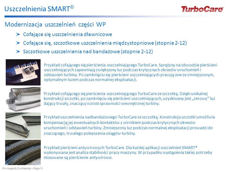 Privileged & Confidential – Page 12 Uszczelnienia SMART ® Cofające się pierścienie uszczelniające TurboCare zainstalowane na dławnicy części WP.