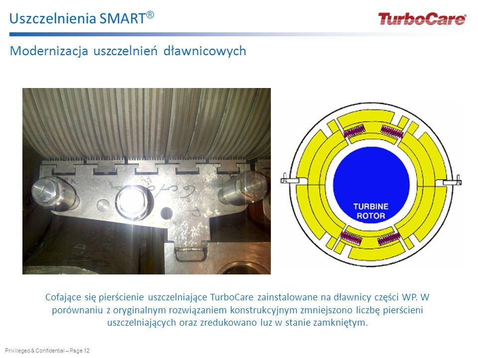 Privileged & Confidential – Page 12 Uszczelnienia SMART ® Cofające się pierścienie uszczelniające TurboCare zainstalowane na dławnicy części WP. W por