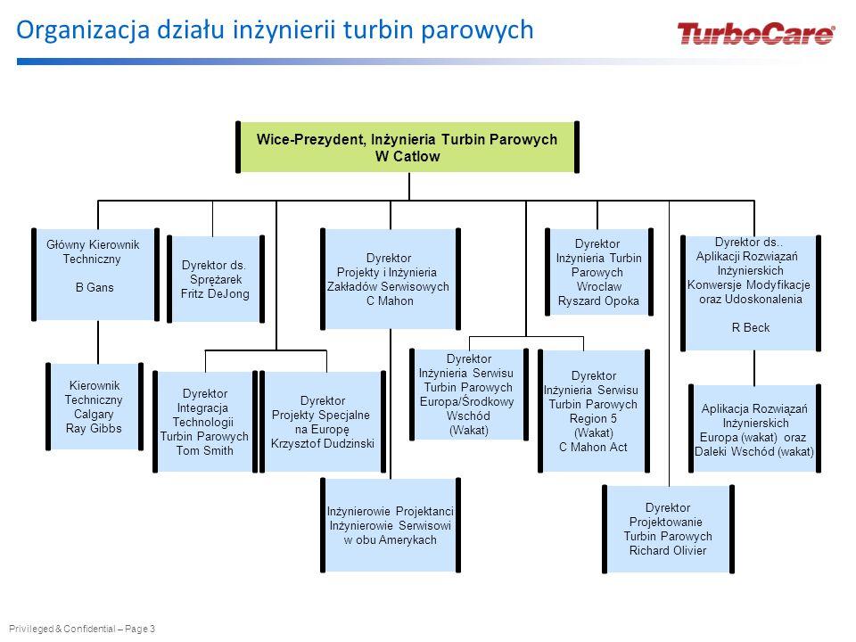 Privileged & Confidential – Page 3 Organizacja działu inżynierii turbin parowych Główny Kierownik Techniczny B Gans Dyrektor Integracja Technologii Tu