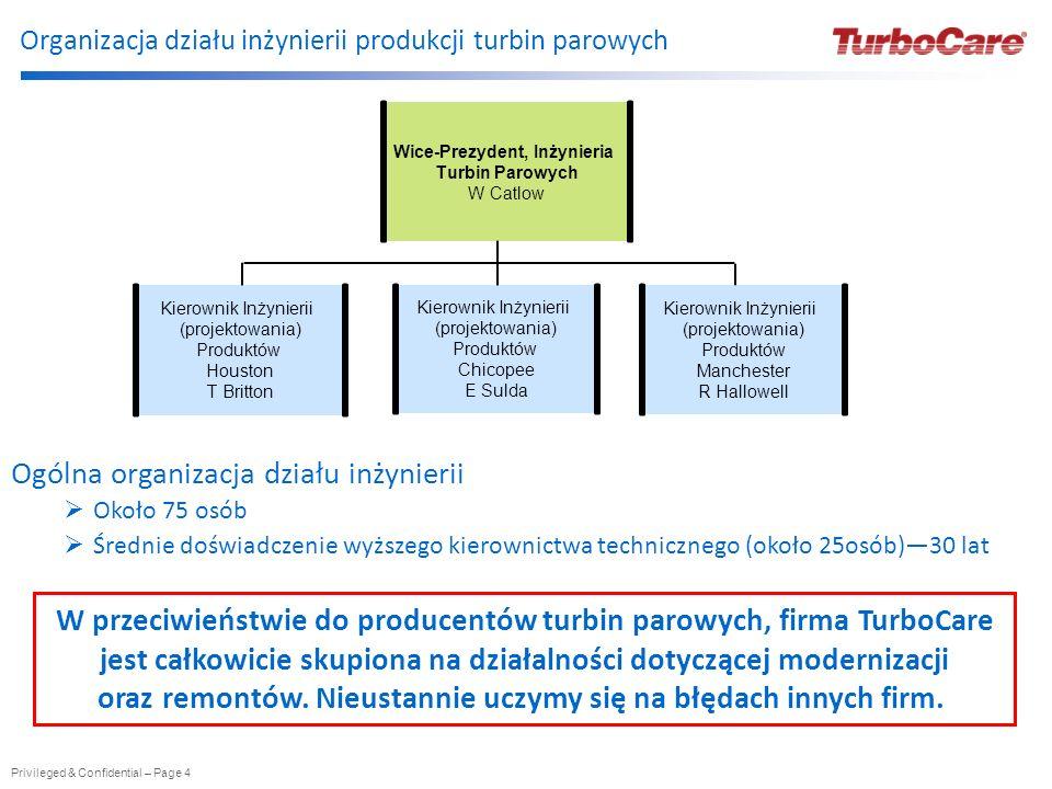 Privileged & Confidential – Page 4 Organizacja działu inżynierii produkcji turbin parowych Kierownik Inżynierii (projektowania) Produktów Houston T Br