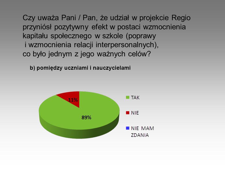 Czy uważa Pani / Pan, że udział w projekcie Regio przyniósł pozytywny efekt w postaci wzmocnienia kapitału społecznego w szkole (poprawy i wzmocnienia relacji interpersonalnych), co było jednym z jego ważnych celów.