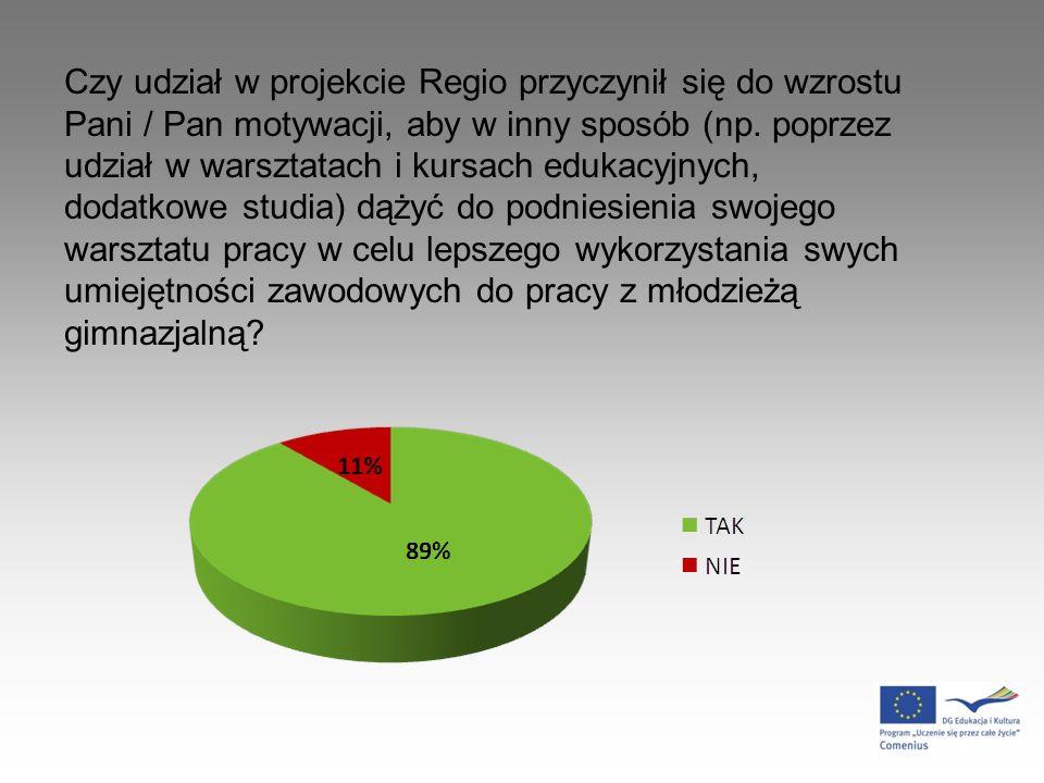 Czy udział w projekcie Regio przyczynił się do wzrostu Pani / Pan motywacji, aby w inny sposób (np.