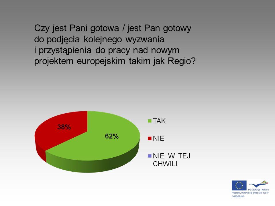 Czy jest Pani gotowa / jest Pan gotowy do podjęcia kolejnego wyzwania i przystąpienia do pracy nad nowym projektem europejskim takim jak Regio?
