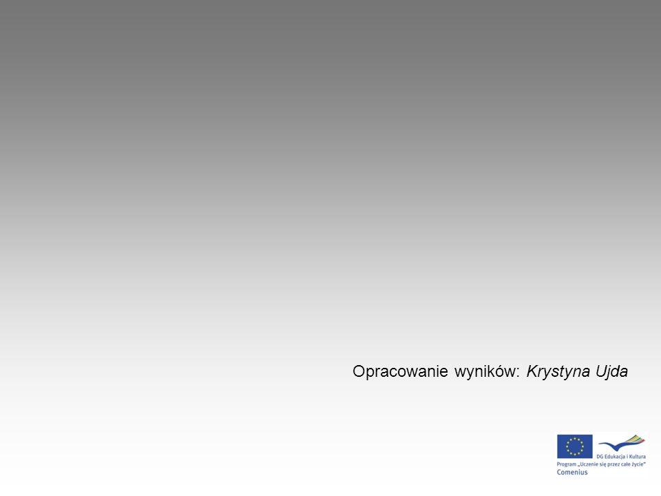 Opracowanie wyników: Krystyna Ujda