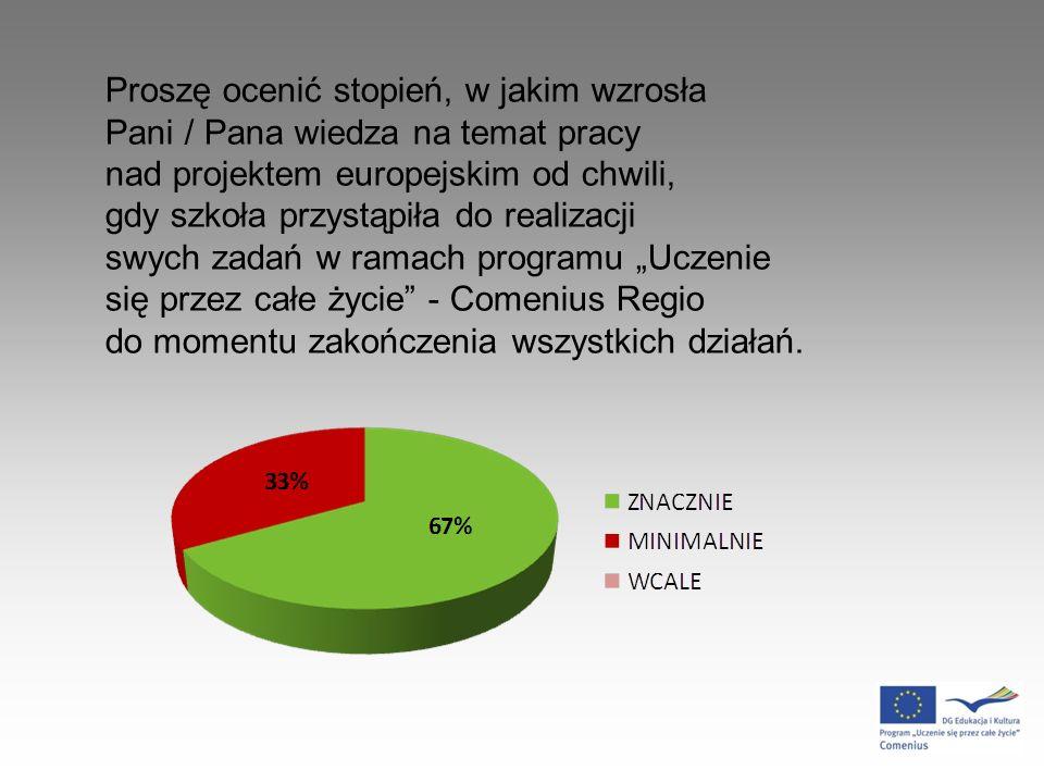 Proszę ocenić stopień, w jakim wzrosła Pani / Pana wiedza na temat pracy nad projektem europejskim od chwili, gdy szkoła przystąpiła do realizacji swych zadań w ramach programu Uczenie się przez całe życie - Comenius Regio do momentu zakończenia wszystkich działań.