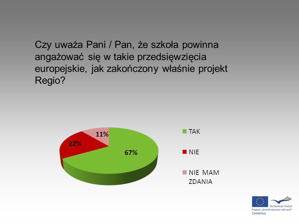 Czy uważa Pani / Pan, że szkoła powinna angażować się w takie przedsięwzięcia europejskie, jak zakończony właśnie projekt Regio
