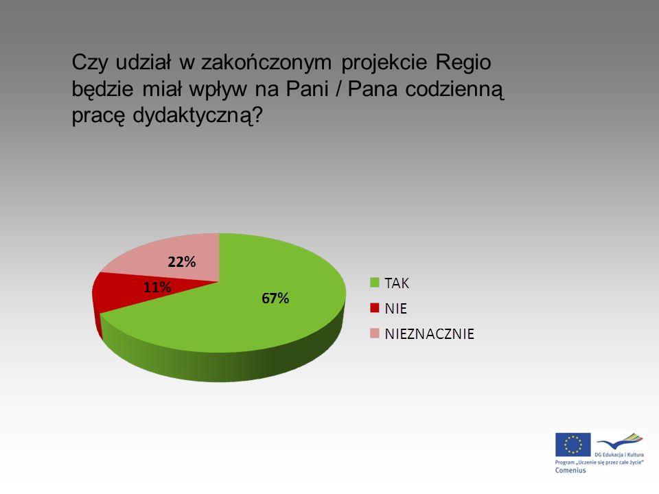 Czy udział w zakończonym projekcie Regio będzie miał wpływ na Pani / Pana codzienną pracę dydaktyczną