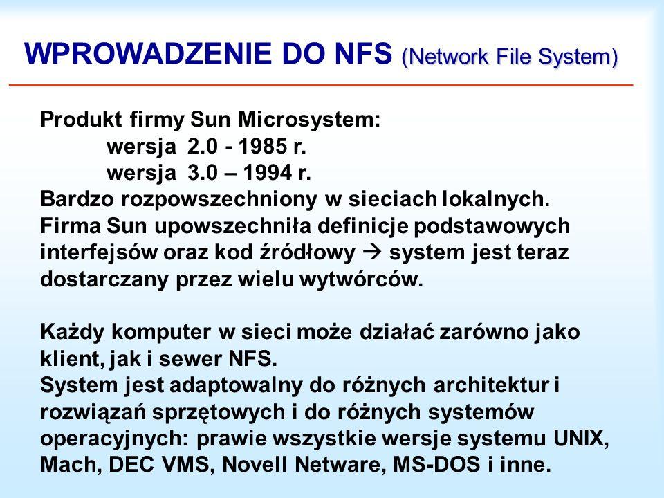 (Network File System) _______________________________________________________________________________________ WPROWADZENIE DO NFS (Network File System