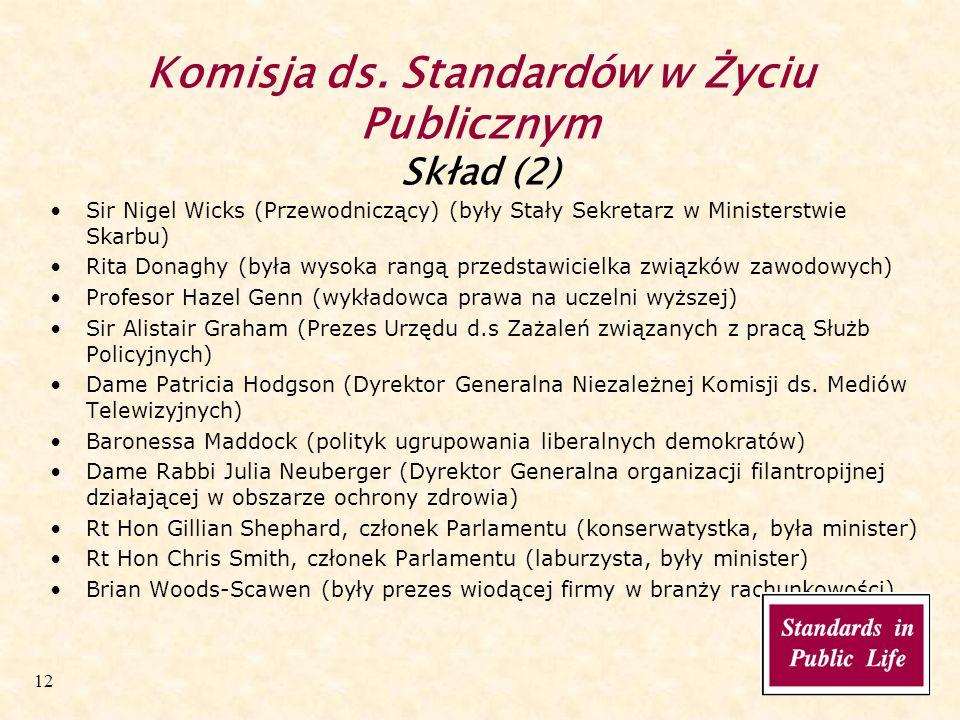 12 Komisja ds.