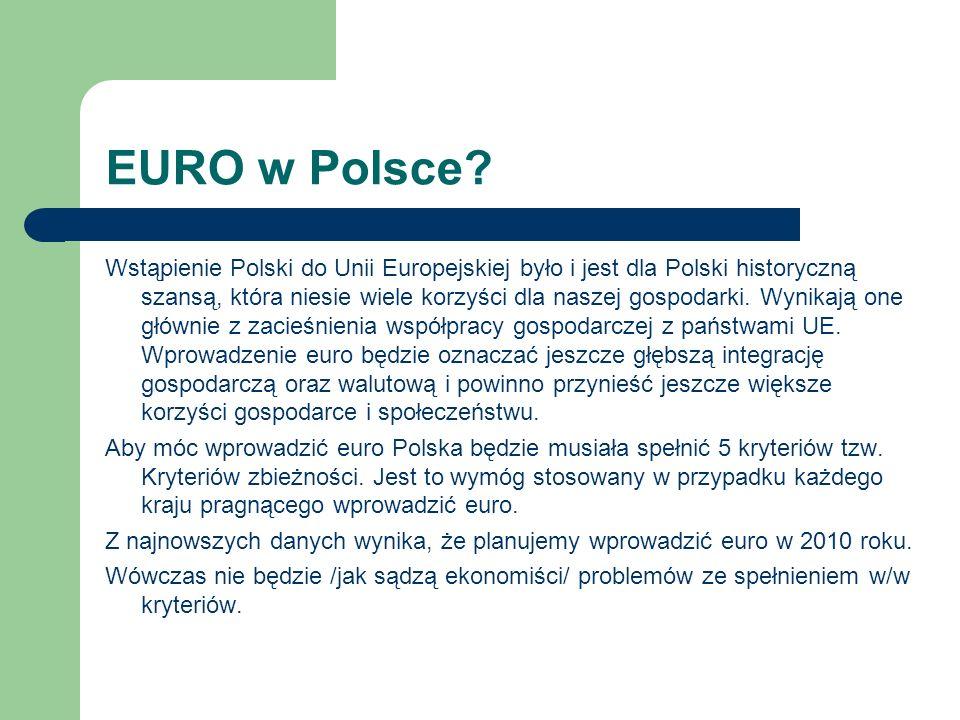 EURO w Polsce.