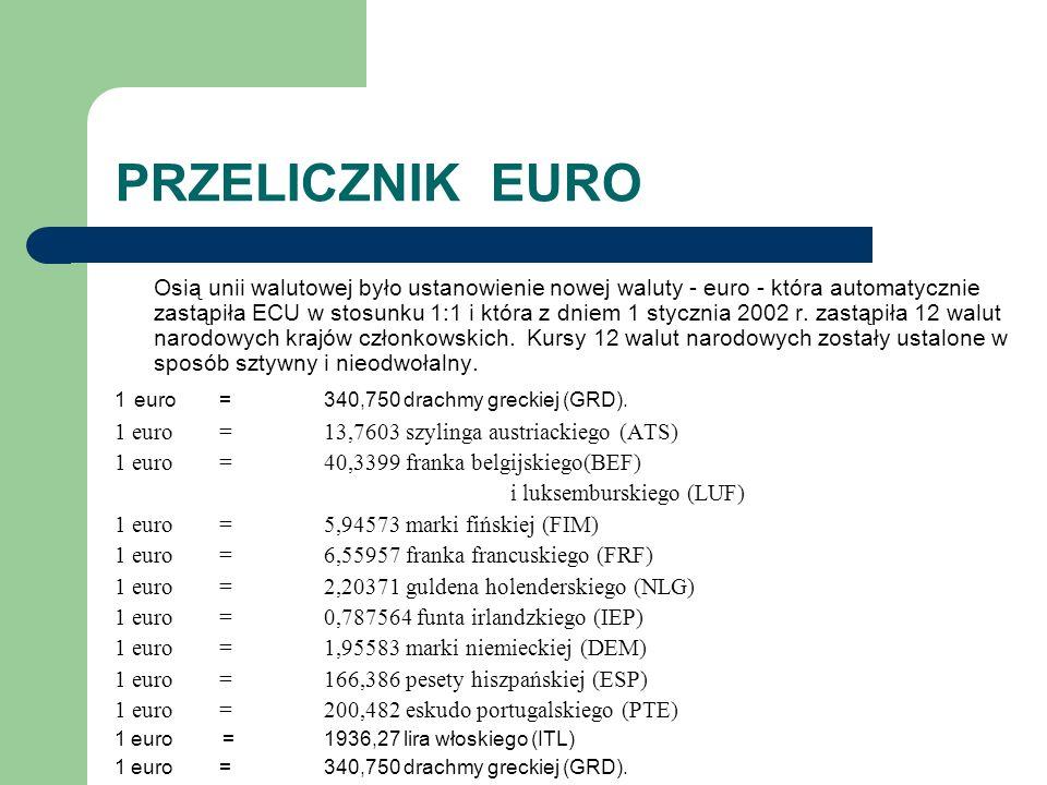 PRZELICZNIK EURO Osią unii walutowej było ustanowienie nowej waluty - euro - która automatycznie zastąpiła ECU w stosunku 1:1 i która z dniem 1 stycznia 2002 r.
