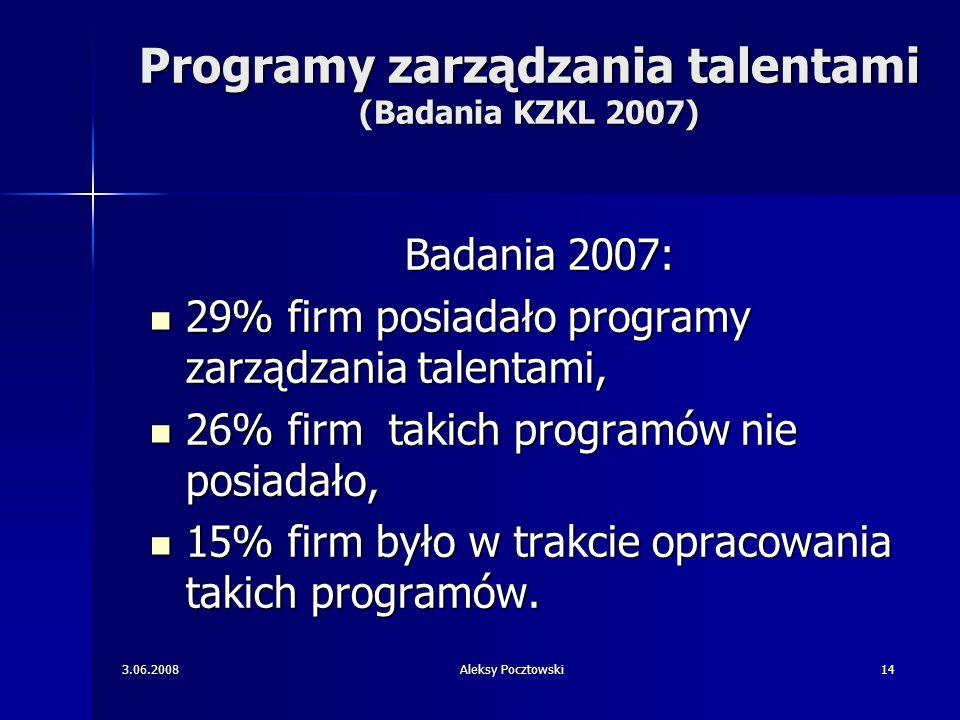 3.06.2008Aleksy Pocztowski14 Programy zarządzania talentami (Badania KZKL 2007) Badania 2007: 29% firm posiadało programy zarządzania talentami, 29% f