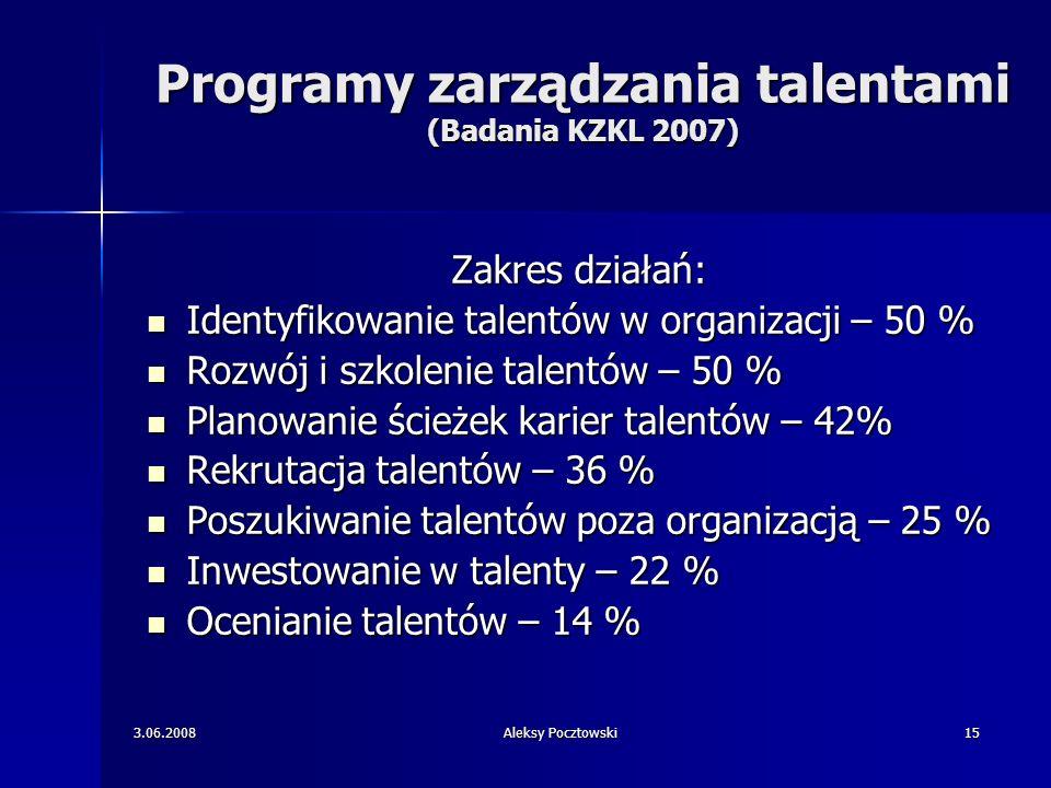 3.06.2008Aleksy Pocztowski15 Programy zarządzania talentami (Badania KZKL 2007) Zakres działań: Identyfikowanie talentów w organizacji – 50 % Identyfi