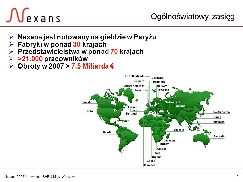 3 Nexans 2008 Konwencja SHE 9 Maja Warszawa Światowy lider