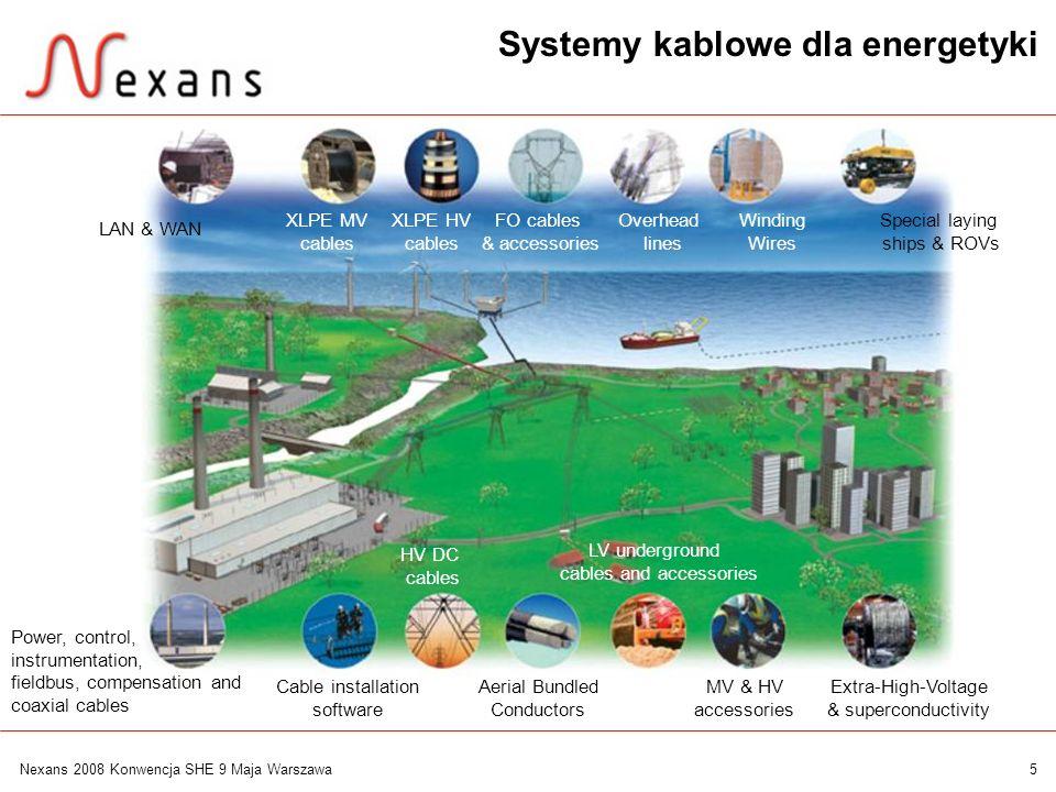 26 Nexans 2008 Konwencja SHE 9 Maja Warszawa Jakie są korzyści z zastosowania HTS.