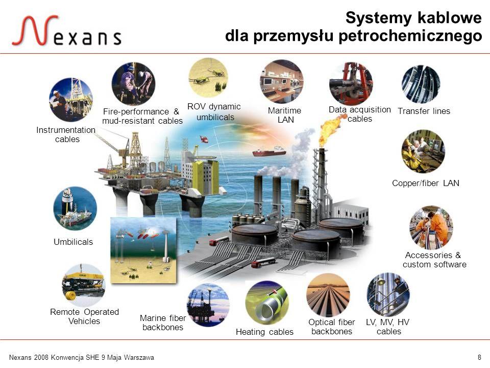 29 Nexans 2008 Konwencja SHE 9 Maja Warszawa Co dalej z HTS i kiedy będą ogólnie dostępne.