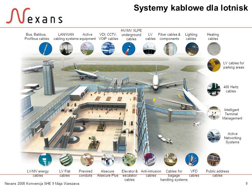 30 Nexans 2008 Konwencja SHE 9 Maja Warszawa Dziękuję za uwagę