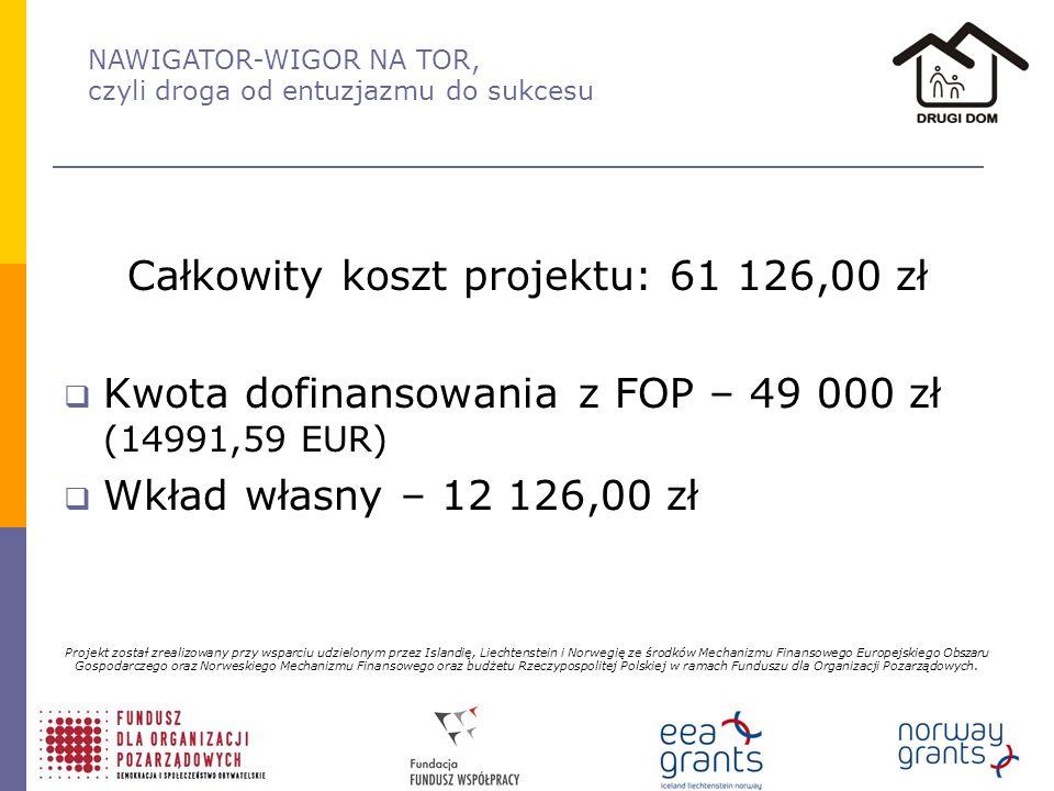 Projekt został zrealizowany przy wsparciu udzielonym przez Islandię, Liechtenstein i Norwegię ze środków Mechanizmu Finansowego Europejskiego Obszaru Gospodarczego oraz Norweskiego Mechanizmu Finansowego oraz budżetu Rzeczypospolitej Polskiej w ramach Funduszu dla Organizacji Pozarządowych.