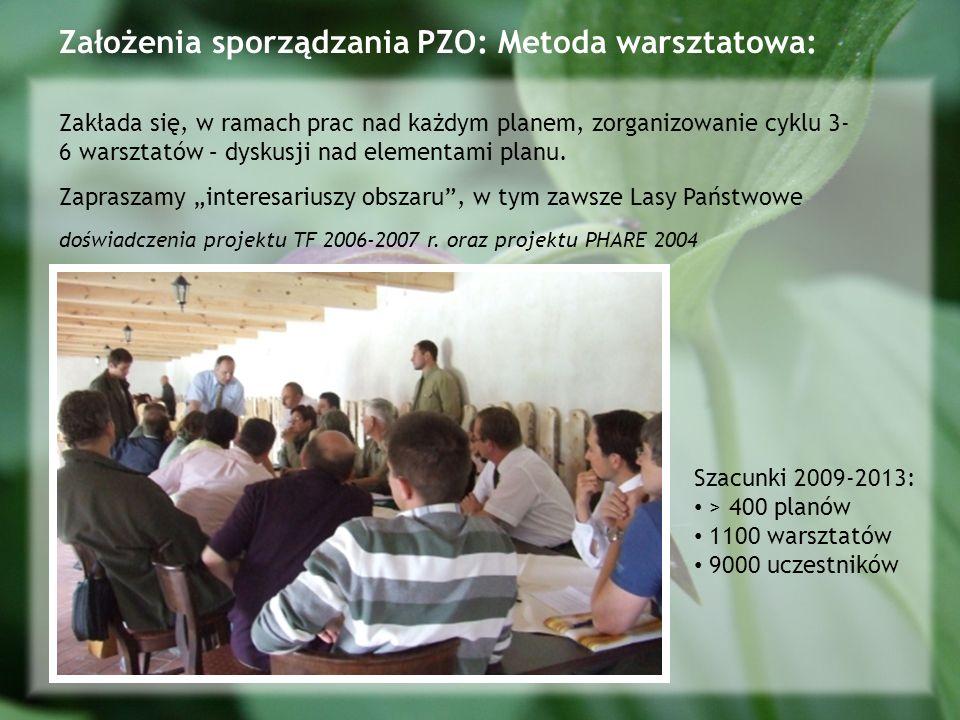 Założenia sporządzania PZO: Metoda warsztatowa: Szacunki 2009-2013: > 400 planów 1100 warsztatów 9000 uczestników Zakłada się, w ramach prac nad każdym planem, zorganizowanie cyklu 3- 6 warsztatów – dyskusji nad elementami planu.