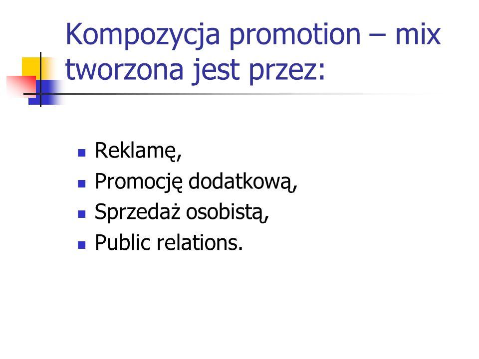 Kompozycja promotion – mix tworzona jest przez: Reklamę, Promocję dodatkową, Sprzedaż osobistą, Public relations.