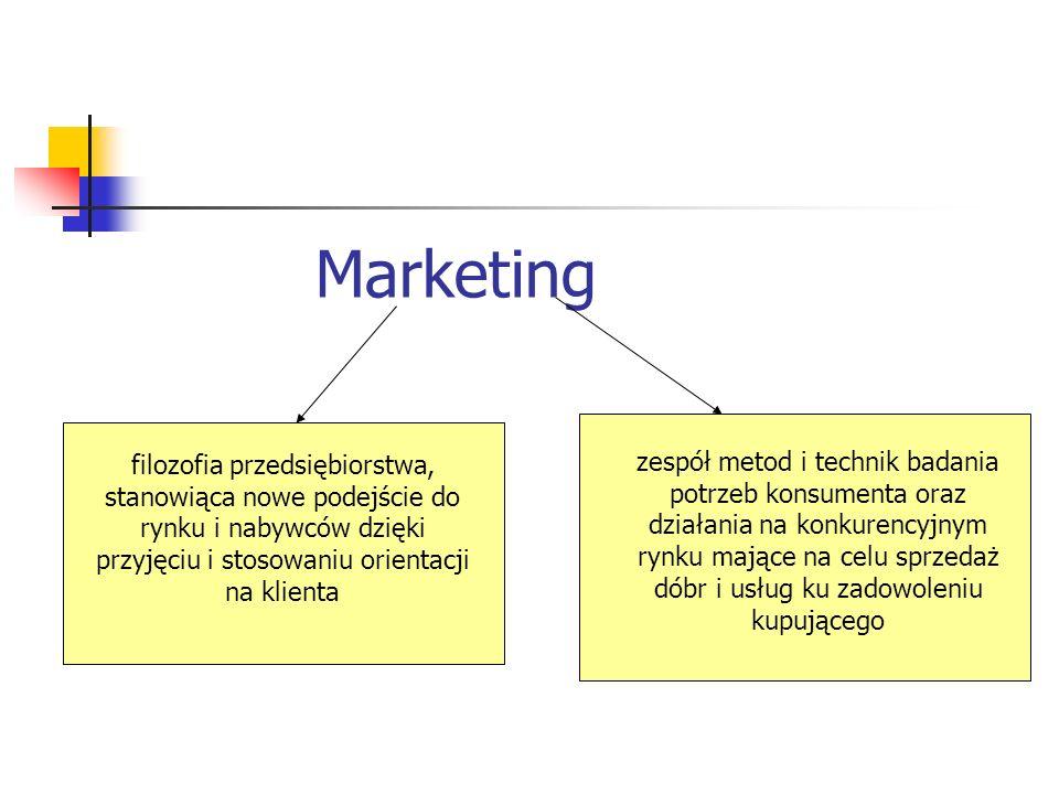 Marketing filozofia przedsiębiorstwa, stanowiąca nowe podejście do rynku i nabywców dzięki przyjęciu i stosowaniu orientacji na klienta zespół metod i