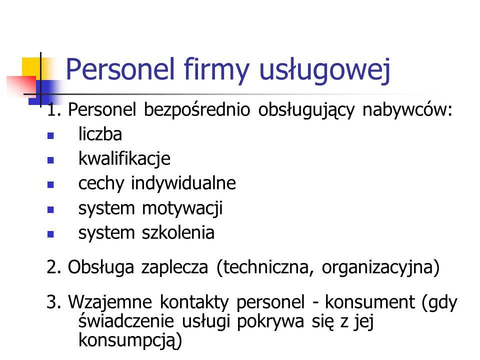 Personel firmy usługowej 1. Personel bezpośrednio obsługujący nabywców: liczba kwalifikacje cechy indywidualne system motywacji system szkolenia 2. Ob