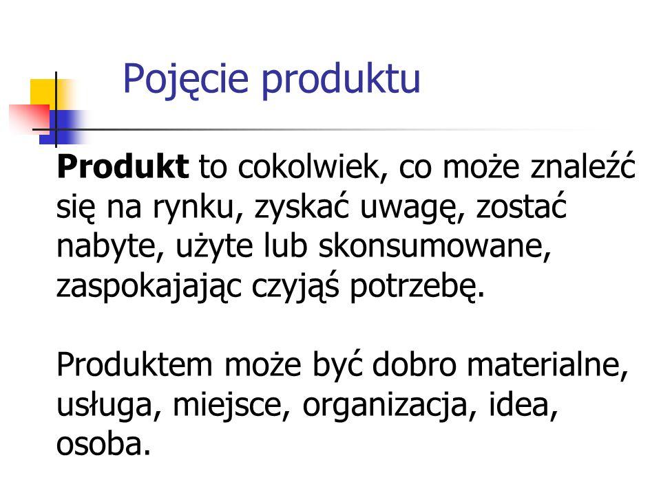 Personel firmy usługowej 1.