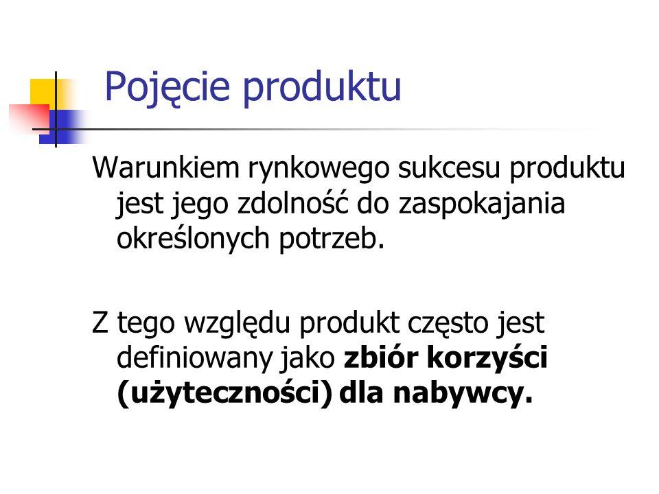 Pojęcie produktu Warunkiem rynkowego sukcesu produktu jest jego zdolność do zaspokajania określonych potrzeb. Z tego względu produkt często jest defin