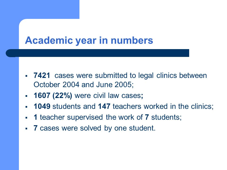 Academic year in numbers 7421 cases were submitted to legal clinics between October 2004 and June 2005; 1607 (22%) were civil law cases; 1049 students and 147 teachers worked in the clinics; 1 teacher supervised the work of 7 students; 7 cases were solved by one student.