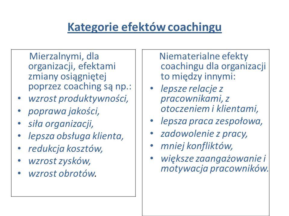 Kategorie efektów coachingu Mierzalnymi, dla organizacji, efektami zmiany osiągniętej poprzez coaching są np.: wzrost produktywności, poprawa jakości,