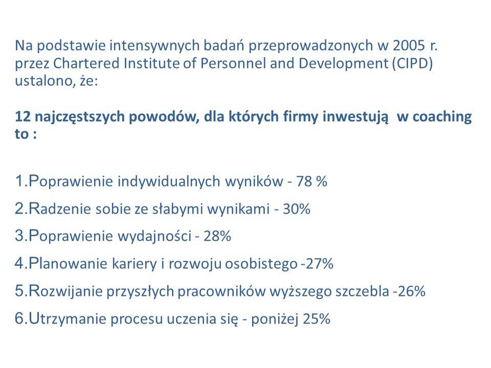 Na podstawie intensywnych badań przeprowadzonych w 2005 r. przez Chartered Institute of Personnel and Development (CIPD) ustalono, że: 12 najczęstszyc