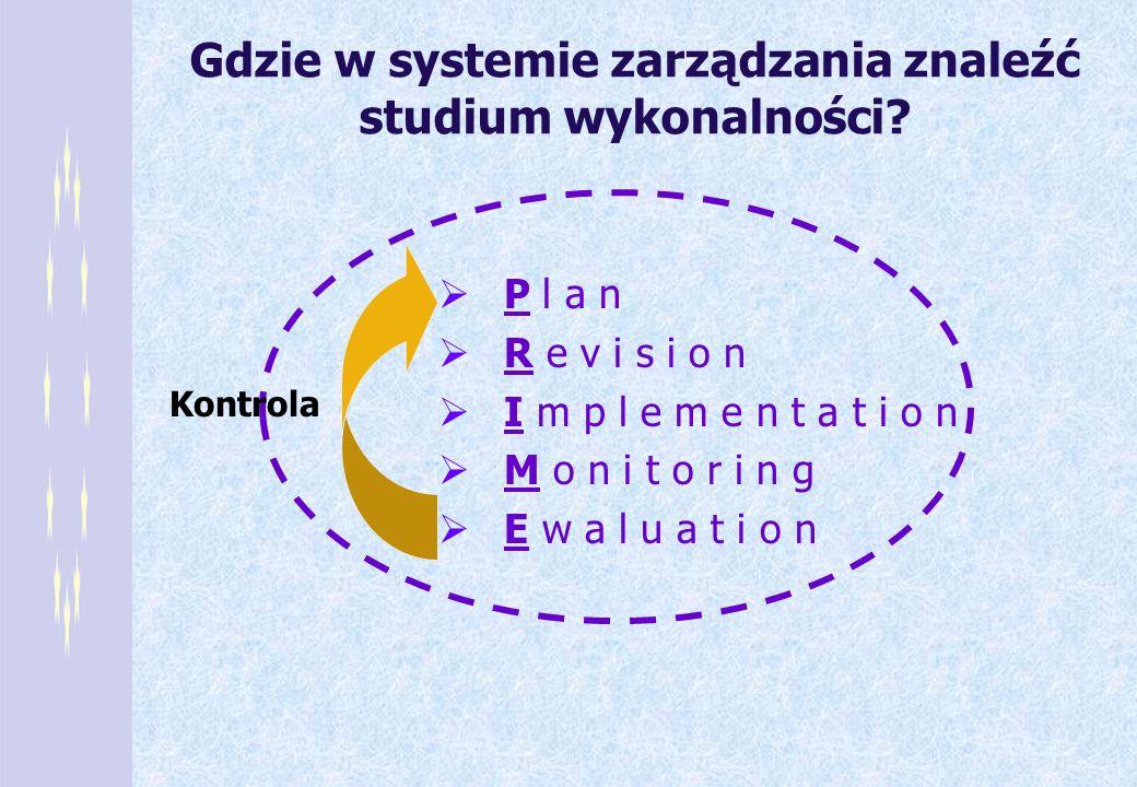 Gdzie w systemie zarządzania znaleźć studium wykonalności? P l a n R e v i s i o n I m p l e m e n t a t i o n M o n i t o r i n g E w a l u a t i o n