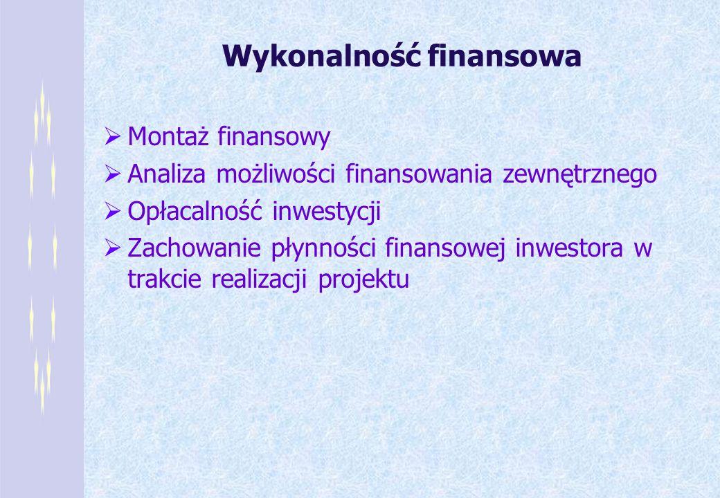 Wykonalność finansowa Montaż finansowy Analiza możliwości finansowania zewnętrznego Opłacalność inwestycji Zachowanie płynności finansowej inwestora w