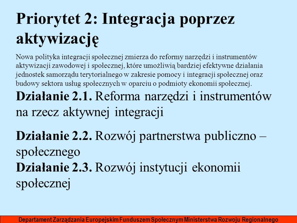 Priorytet 2: Integracja poprzez aktywizację Nowa polityka integracji społecznej zmierza do reformy narzędzi i instrumentów aktywizacji zawodowej i spo