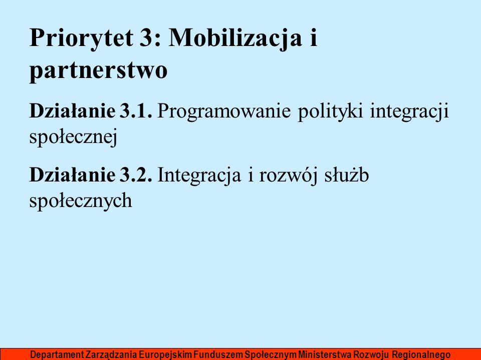 Priorytet 3: Mobilizacja i partnerstwo Działanie 3.1. Programowanie polityki integracji społecznej Działanie 3.2. Integracja i rozwój służb społecznyc