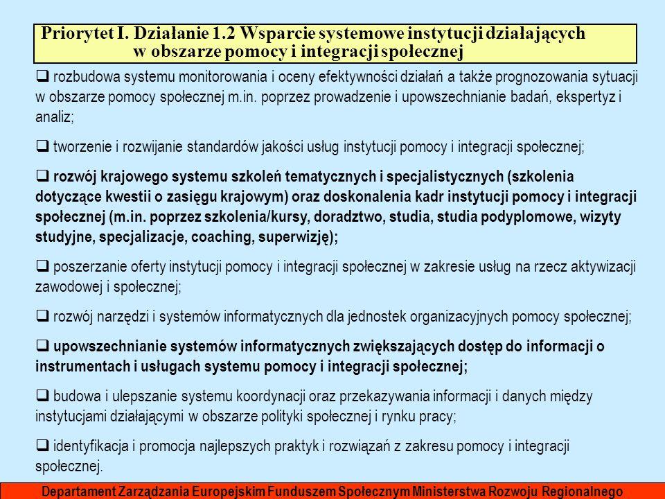 Priorytet I. Działanie 1.2 Wsparcie systemowe instytucji działających w obszarze pomocy i integracji społecznej rozbudowa systemu monitorowania i ocen
