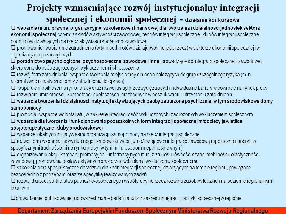 Projekty wzmacniające rozwój instytucjonalny integracji społecznej i ekonomii społecznej - działanie konkursowe wsparcie (m.in. prawne, organizacyjne,