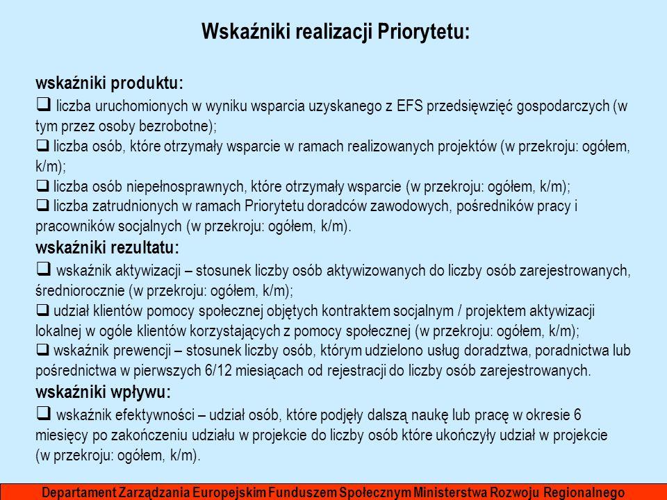 Wskaźniki realizacji Priorytetu: wskaźniki produktu: liczba uruchomionych w wyniku wsparcia uzyskanego z EFS przedsięwzięć gospodarczych (w tym przez