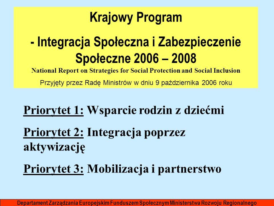 Krajowy Program - Integracja Społeczna i Zabezpieczenie Społeczne 2006 – 2008 National Report on Strategies for Social Protection and Social Inclusion